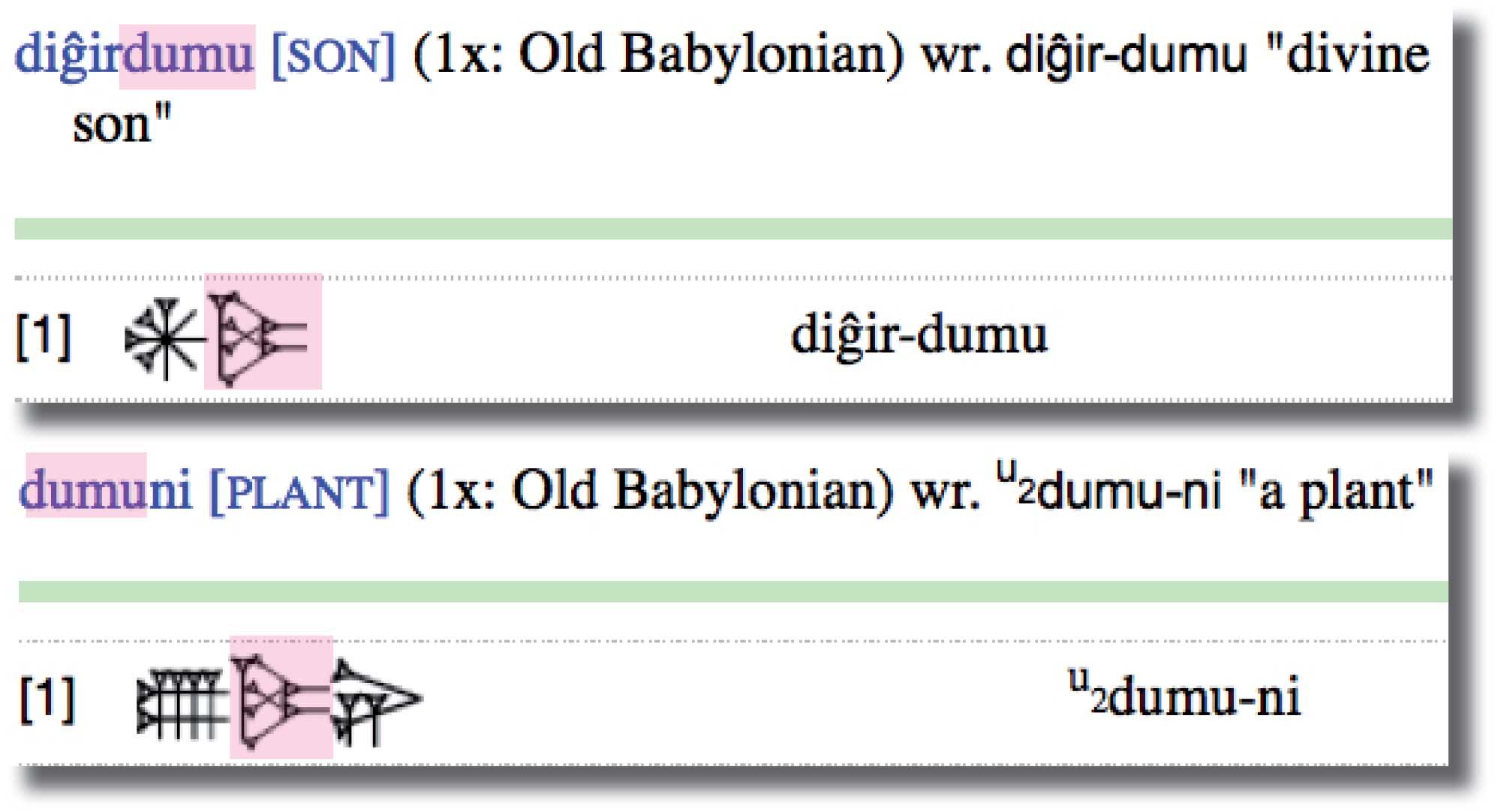 Breasts Depicted in Sumerian Cuneiform: a database – Origin