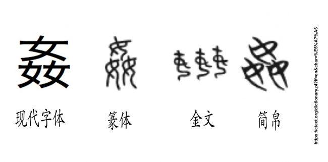"<strong>图22:</strong>在4000多年的时间里,代表""通奸""的汉字都由三个""女""组成。"