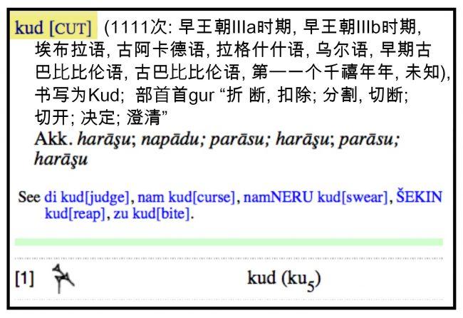 "<strong>图42:</strong>根据《宾夕法尼亚苏美尔语字典》,在苏美尔语里,代表""切割""含义的最常见(1111次)的单词是""kud""。该字典由宾夕法尼亚大学人类学和考古学博物馆的巴比伦研究部门维护编撰,网址为http://psd.museum.upenn.edu."