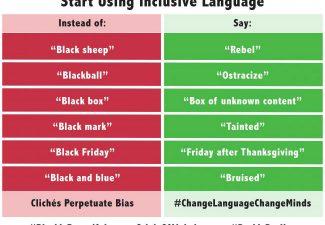inclusive language alternative words increase inclusion